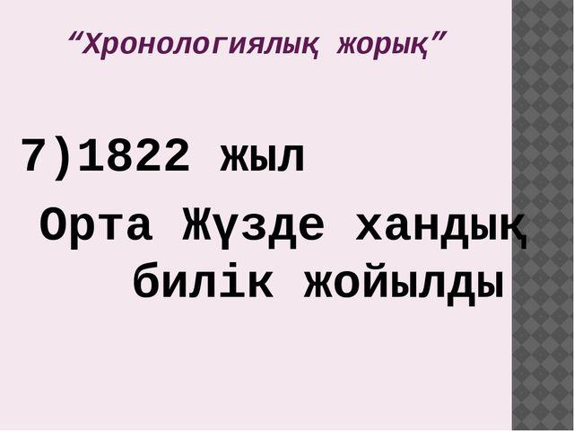 Алаш қайраткерлері Халел, Жаһаншаның фамилиясы Досмұхамедов Д