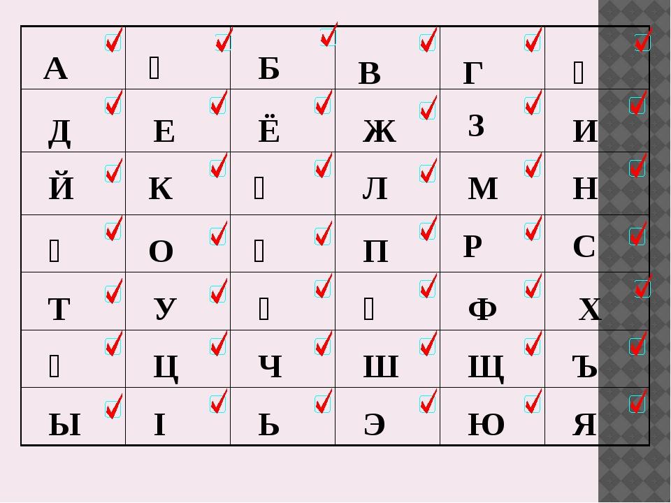 Сталиндік құғын-сүргін Репрессия Р