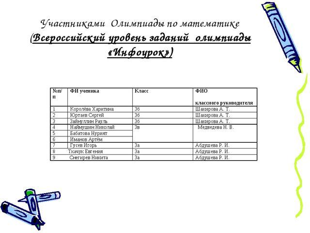 Участниками Олимпиады по математике (Всероссийский уровень заданий олимпиады...