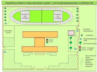 Спортивный городок . кустарники аллея выпускников предупреждающие знаки Услов