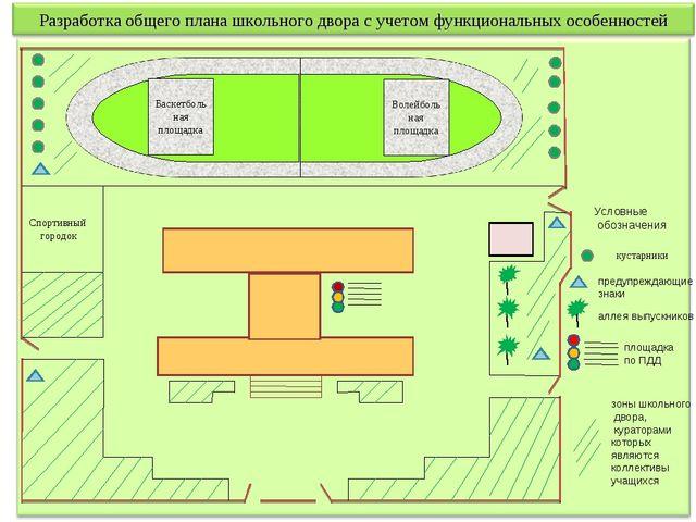 Спортивный городок . кустарники аллея выпускников предупреждающие знаки Услов...