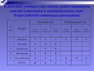В 2014-2015 учебном году многие ребята принимали участие в школьном и муницип
