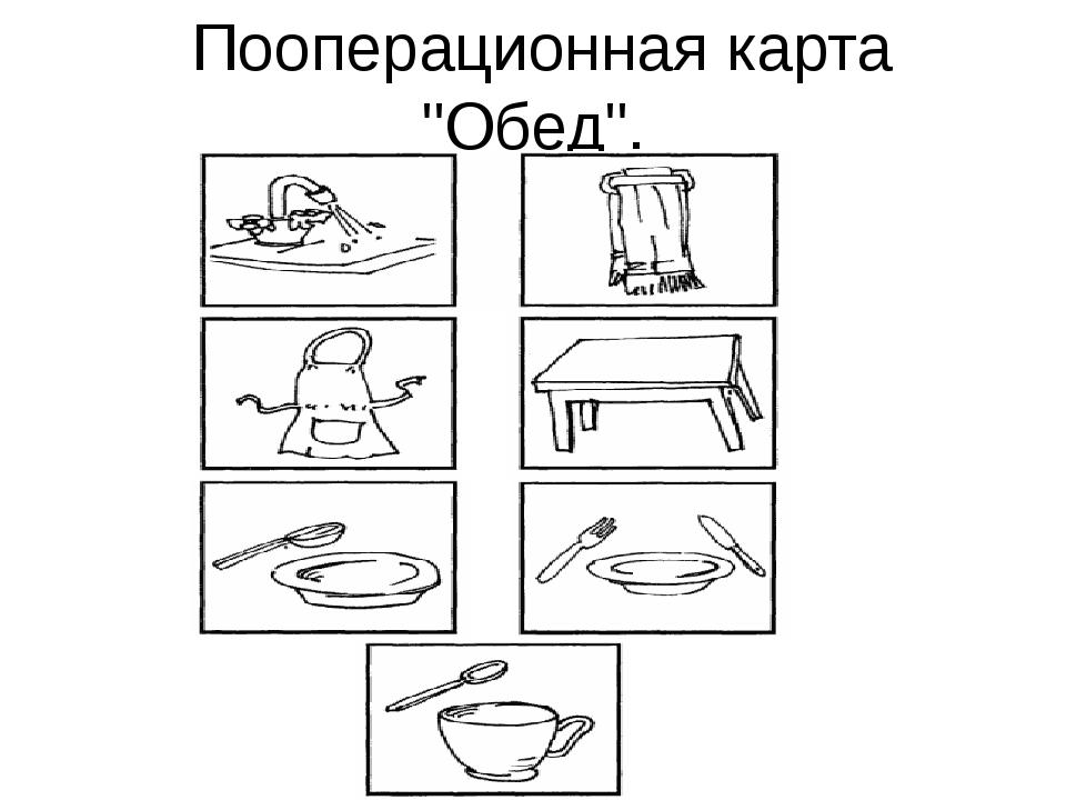 """Пооперационная карта """"Обед""""."""