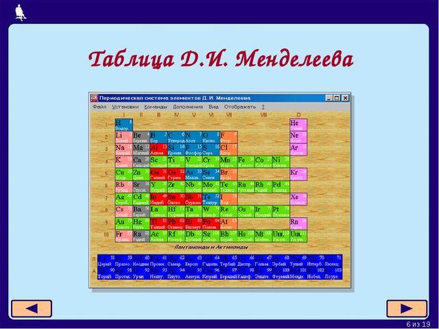 Таблица Д.И. Менделеева * из 19