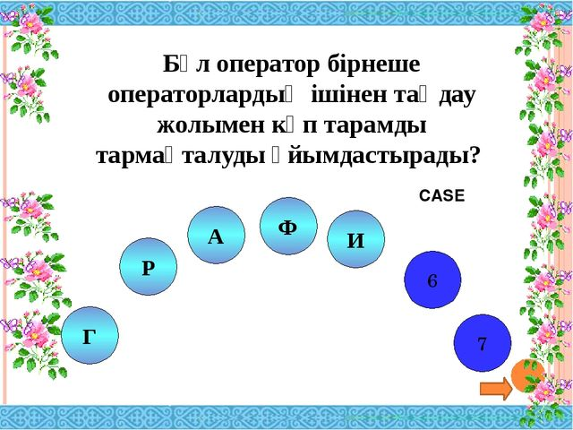Графикалық экран (0,0) (640,0) Х У (640,480) (480,0)