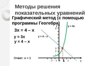 Методы решения показательных уравнений Графический метод (с помощью программы