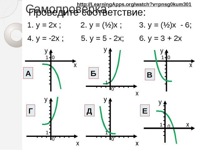 Самопроверка: 1. y = 2x ; 2. y = (½)x ; 3. y = (½)x - 6; 4. y = -2x ; 5. y =...