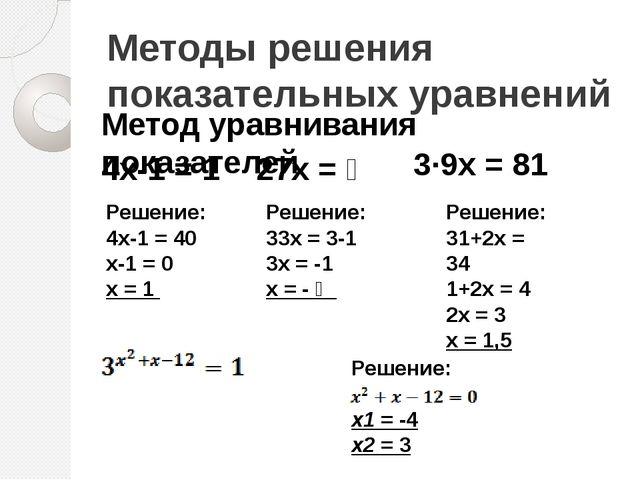 Методы решения показательных уравнений 4х-1 = 1 Решение: 4х-1 = 40 х-1 = 0 х...