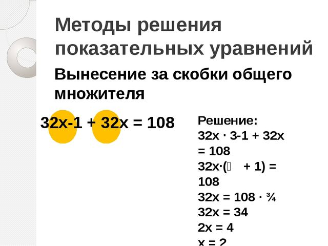 Методы решения показательных уравнений Вынесение за скобки общего множителя...