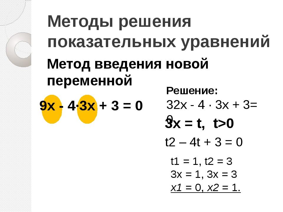 Методы решения показательных уравнений Метод введения новой переменной 9x -...