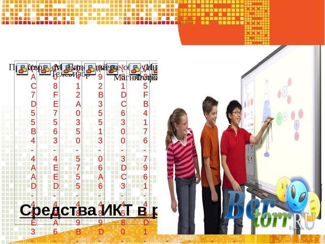 Средства ИКТ в работе с детьми: