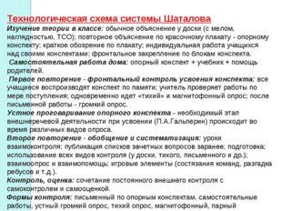 Технологическая схема системы Шаталова Изучение теории в классе: обычное объя