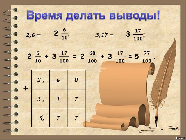 2,6 = 3,17 = + 2,60 3,17 5,77