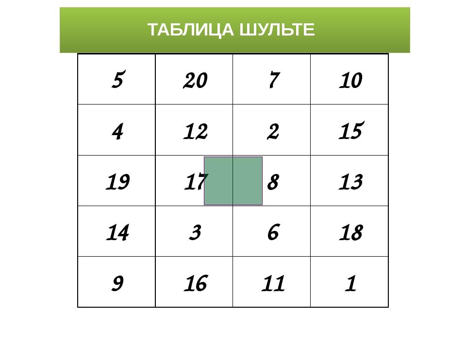 ТАБЛИЦА ШУЛЬТЕ 5 20 7 10 4 12 2 15 19 17 8 13 14 3 6 18 9 16 11 1