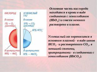 Основная часть кислорода находится в крови в виде соединения с гемоглобином (