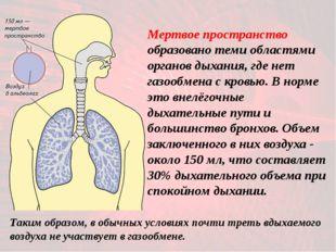 Мертвое пространство образовано теми областями органов дыхания, где нет газоо