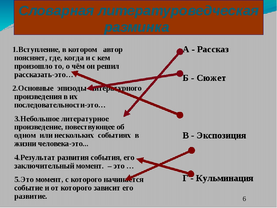 Словарная литературоведческая разминка       1.Вступление, в котором   автор...