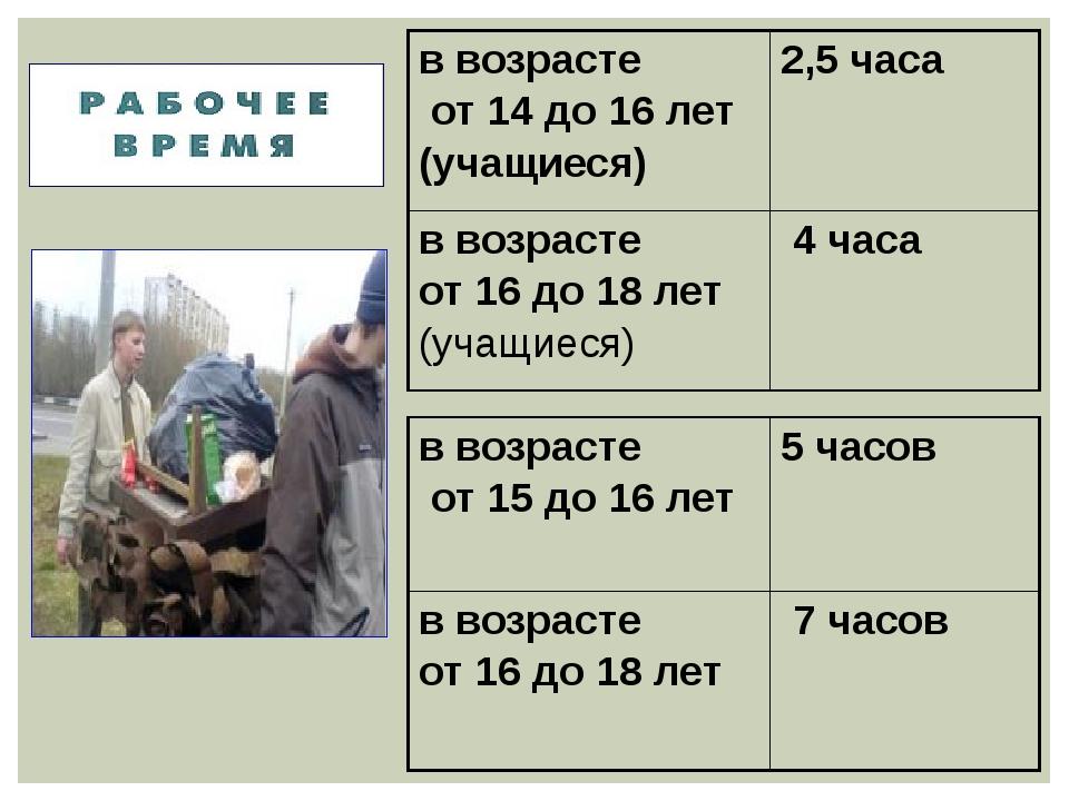 в возрасте от 14 до 16 лет (учащиеся) 2,5 часа в возрасте от 16 до 18 лет (уч...