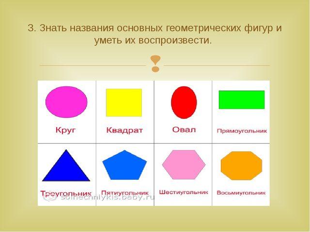 3. Знать названия основных геометрических фигури уметь их воспроизвести. 