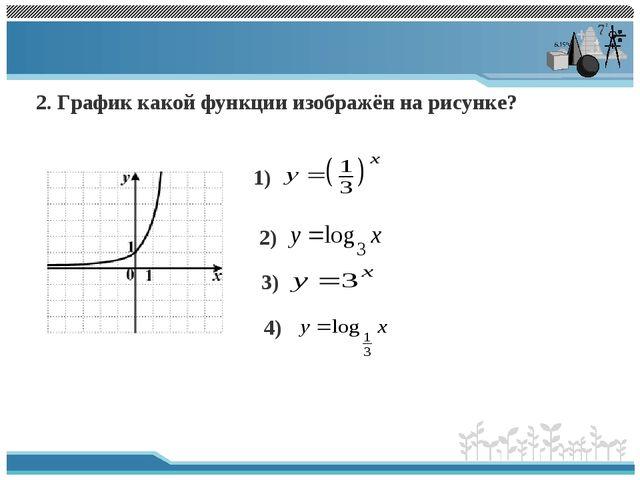 2. График какой функции изображён на рисунке? 1) 2) 3) 4)
