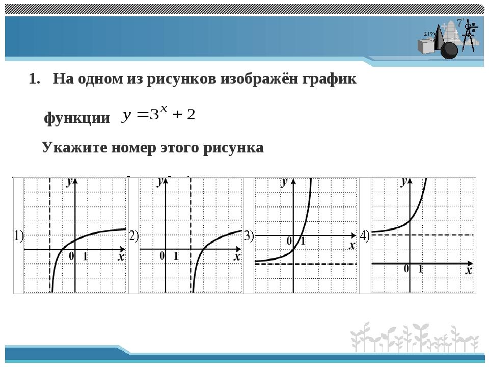 На одном из рисунков изображён график функции Укажите номер этого рисунка