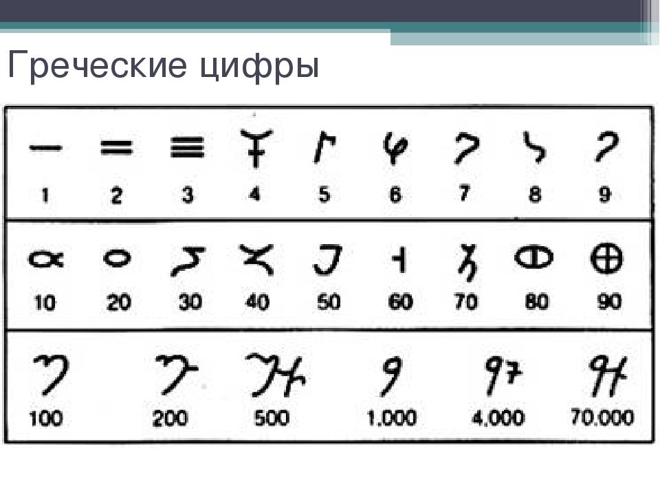 Греческие цифры