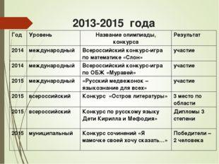 2013-2015 года Год Уровень Название олимпиады, конкурсаРезультат 2014межд