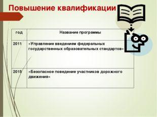 Повышение квалификации годНазвание программы 2011«Управление введением феде