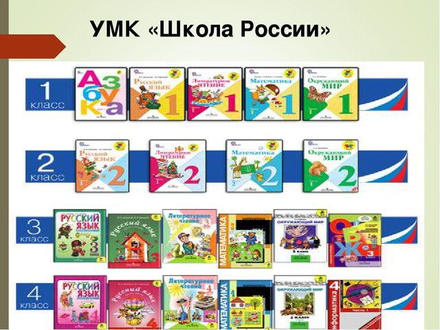 УМК «Школа России»