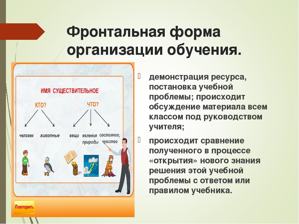 Фронтальная форма организации обучения. демонстрация ресурса, постановка учеб...