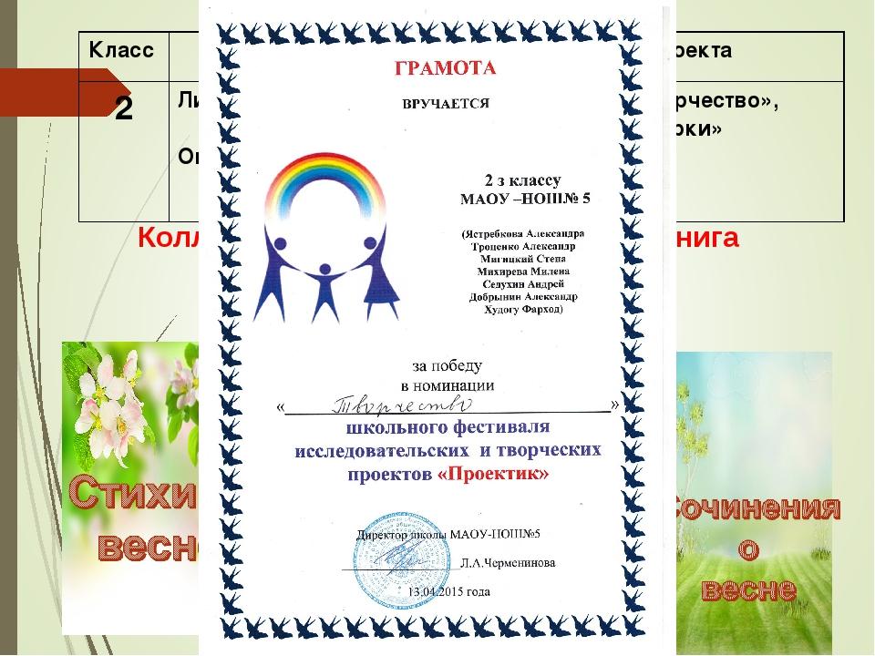 Коллективный творческий проект «Книга Весны»(2014 год) Класс Предмет Назван...