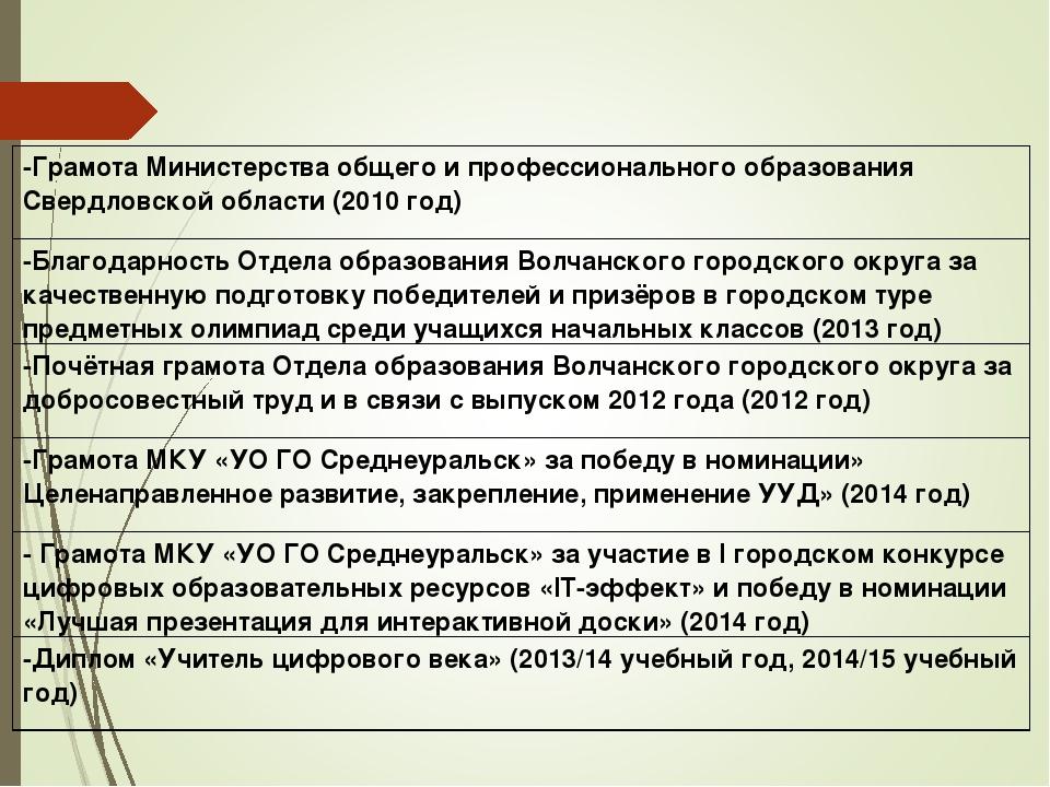 -Грамота Министерства общего и профессионального образования Свердловской обл...