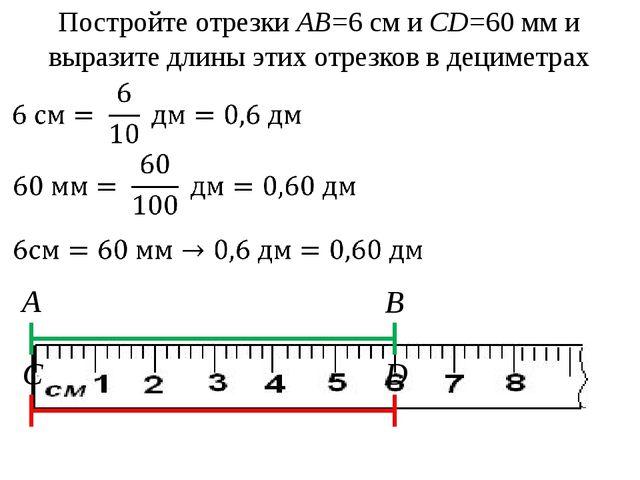 Постройте отрезки АВ=6 см и CD=60 мм и выразите длины этих отрезков в децимет...