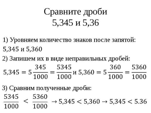 Сравните дроби 5,345 и 5,36 1) Уровняем количество знаков после запятой: 2) З...