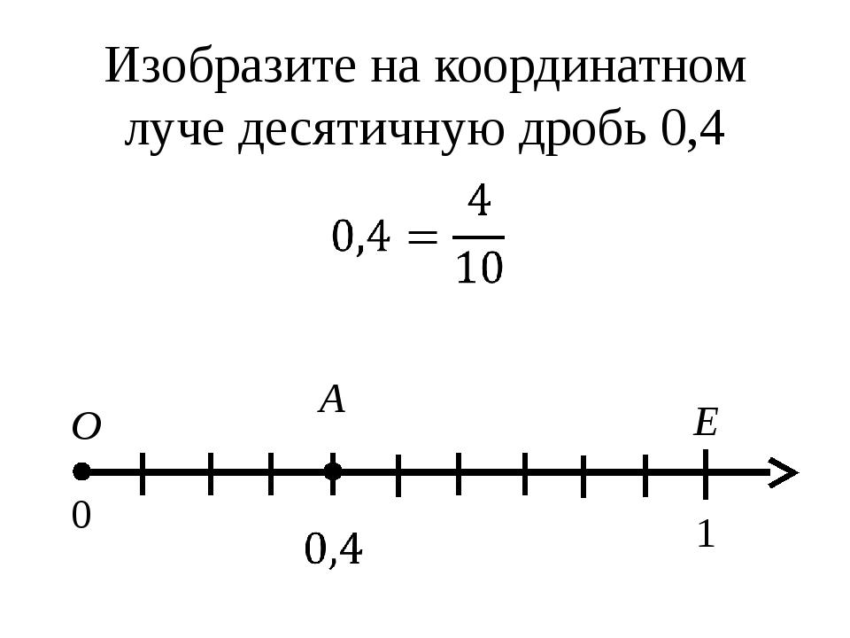 Изобразите на координатном луче десятичную дробь 0,4 0 1 О А Е