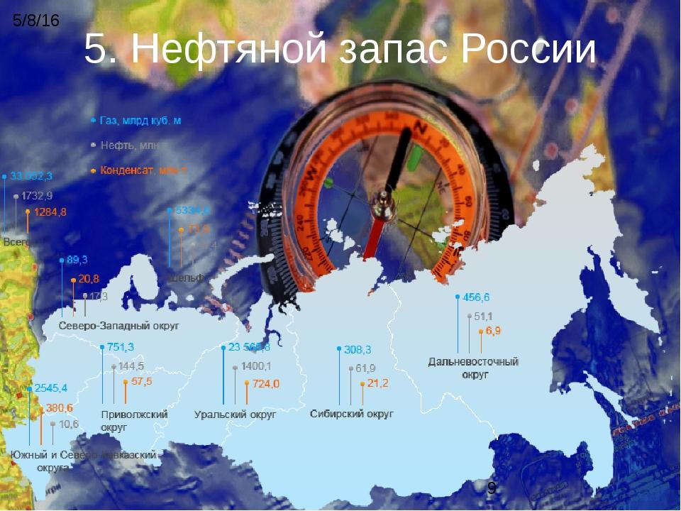 5. Нефтяной запас России