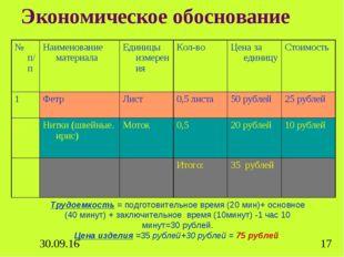 Экономическое обоснование Трудоемкость= подготовительное время (20 мин)+ осн