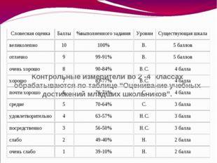 """Контрольные измерители во 2 -4 классах обрабатываются по таблице """"Оценивание"""