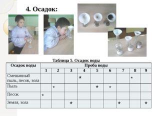 4. Осадок: Таблица 5. Осадок воды Осадокводы Пробаводы 1 2 3 4 5 6 7 8 9 Смеш