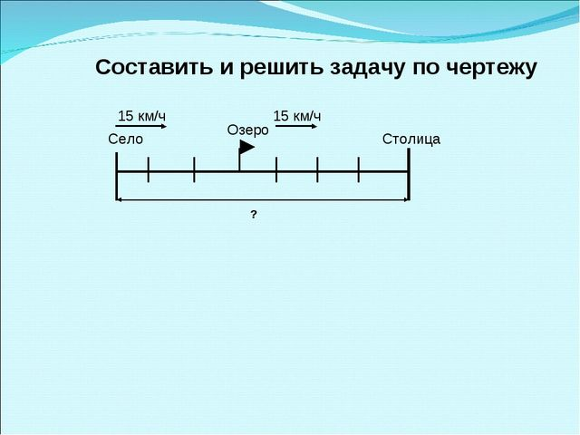 15 км/ч Озеро Село Столица 15 км/ч Составить и решить задачу по чертежу ?