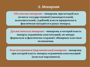2. Монархия Абсолютная монархия – монархия, при которой вся полнота государст