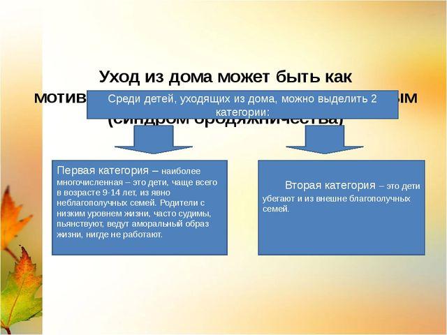 Уход из дома может быть как мотивированным, так и немотивированным (синдром...