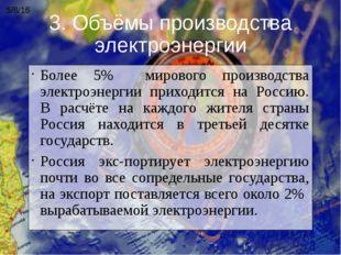 Более 5% мирового производства электроэнергии приходится на Россию. В расчёте