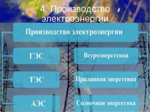 4. Производство электроэнергии