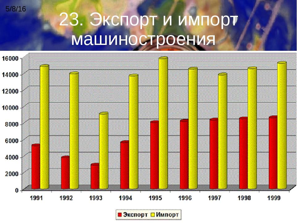 23. Экспорт и импорт машиностроения