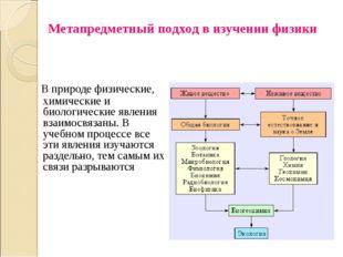В природе физические, химические и биологические явления взаимосвязаны. В уч