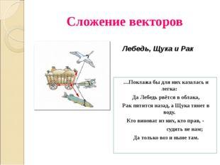 Сложение векторов …Поклажа бы для них казалась и легка: Да Лебедь рвётся в об
