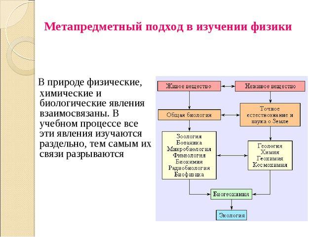 В природе физические, химические и биологические явления взаимосвязаны. В уч...