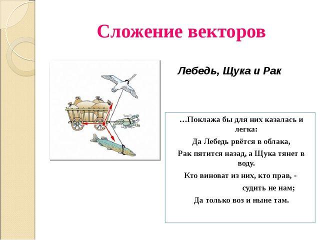 Сложение векторов …Поклажа бы для них казалась и легка: Да Лебедь рвётся в об...
