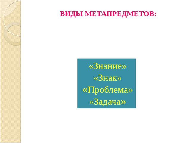 ВИДЫ МЕТАПРЕДМЕТОВ: «Знание» «Знак» «Проблема» «Задача»